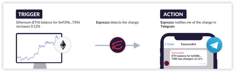 esprezzo-dispatch-diagram-2000px@2x